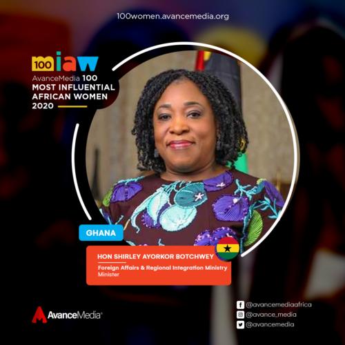 Hon Shirley Ayorkor Botchwey